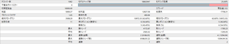 """<img src=""""9f7f1e6cfe756c40fd3ad81c7fce3f73.png""""alt=""""2015年1月~6月 練習君プレミアム ポンド円 レポート"""">"""