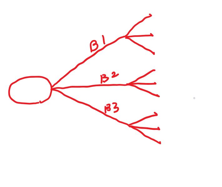 """<img src=""""9b2137a28c1a92a044fee7ed63dcbc35.png""""alt=""""マインドマップ イメージ"""">"""