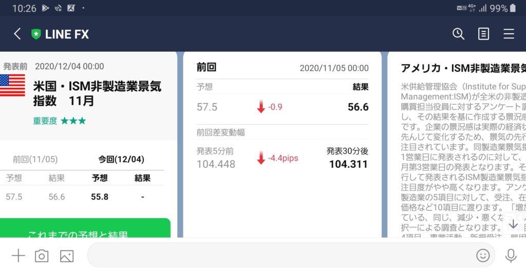 "<img src=""Screenshot_20201204-102700_LINE.jpg"" alt=""LINE FX 通知画面 経済指標"">"