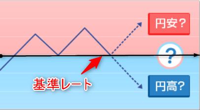 """<img src=""""img_5fd977e8ac1c1.png"""" alt=""""バイナリーオプション ラダーオプション 説明"""">"""