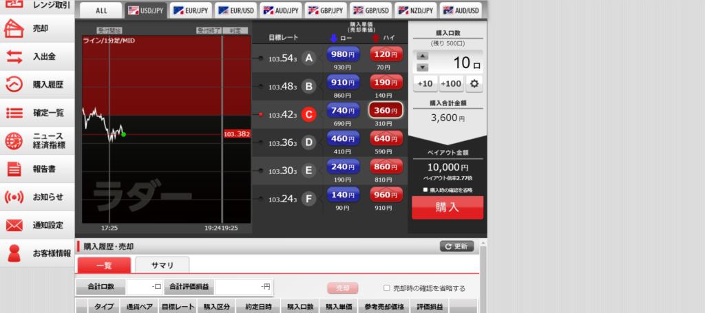 """<img src=""""img_5fe1b10e3f8b8-e1608626473241.png"""" alt=""""YJFX! オプトレ! チャート 取引画面"""">"""