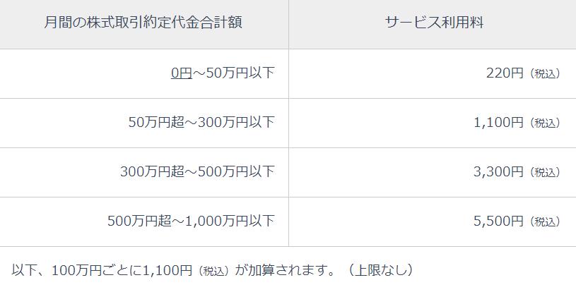 "<img src=""img_6080c92fe28b9.png"" alt=""SBIネオモバイル証券 サービス利用料"">"