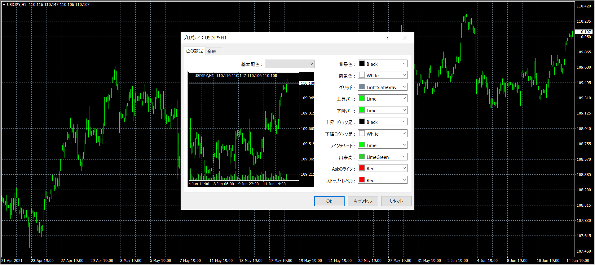 "<img src=""img_60c80df91baaf.png"" alt=""MT4 チャート 変更画面"">"
