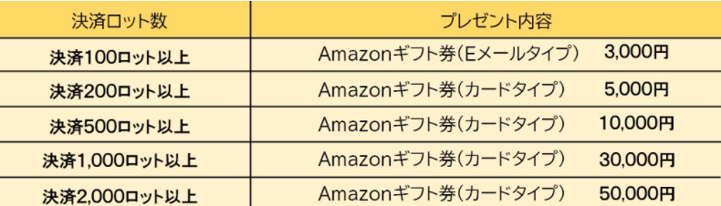 """<img src=""""img_60dfd5819c22a.png"""" alt=""""外為ファイネスト Amazonギフト券 キャンペーン"""">"""